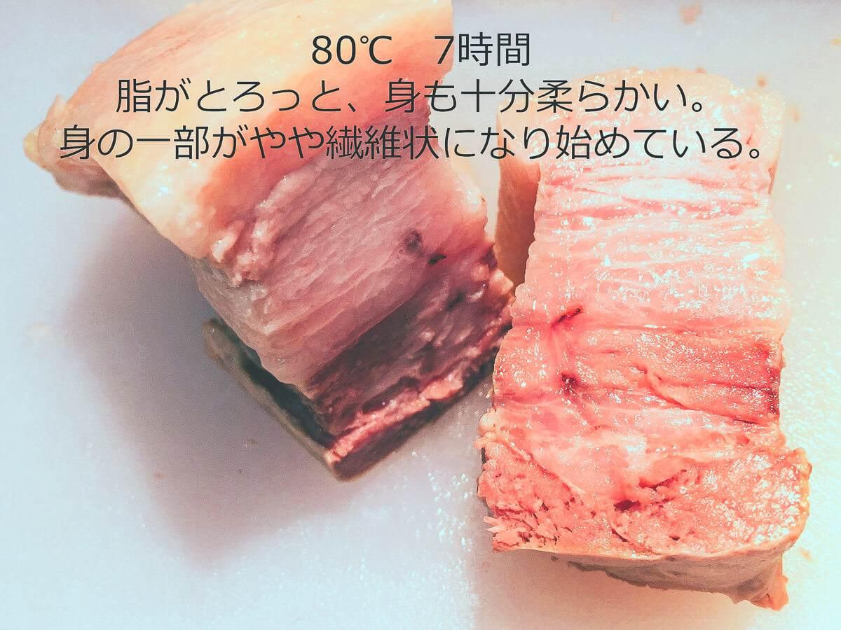 調理 温度 低温 豚肉