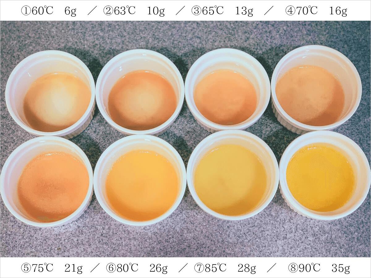 低温調理後のドリップの違い_鶏もも温度時間比較実験
