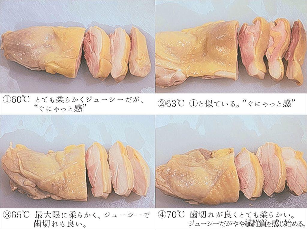 鶏もも温度時間比較5-2
